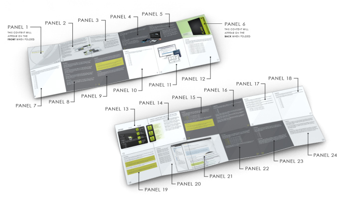 Illustration of the panels and folds in a new print project template