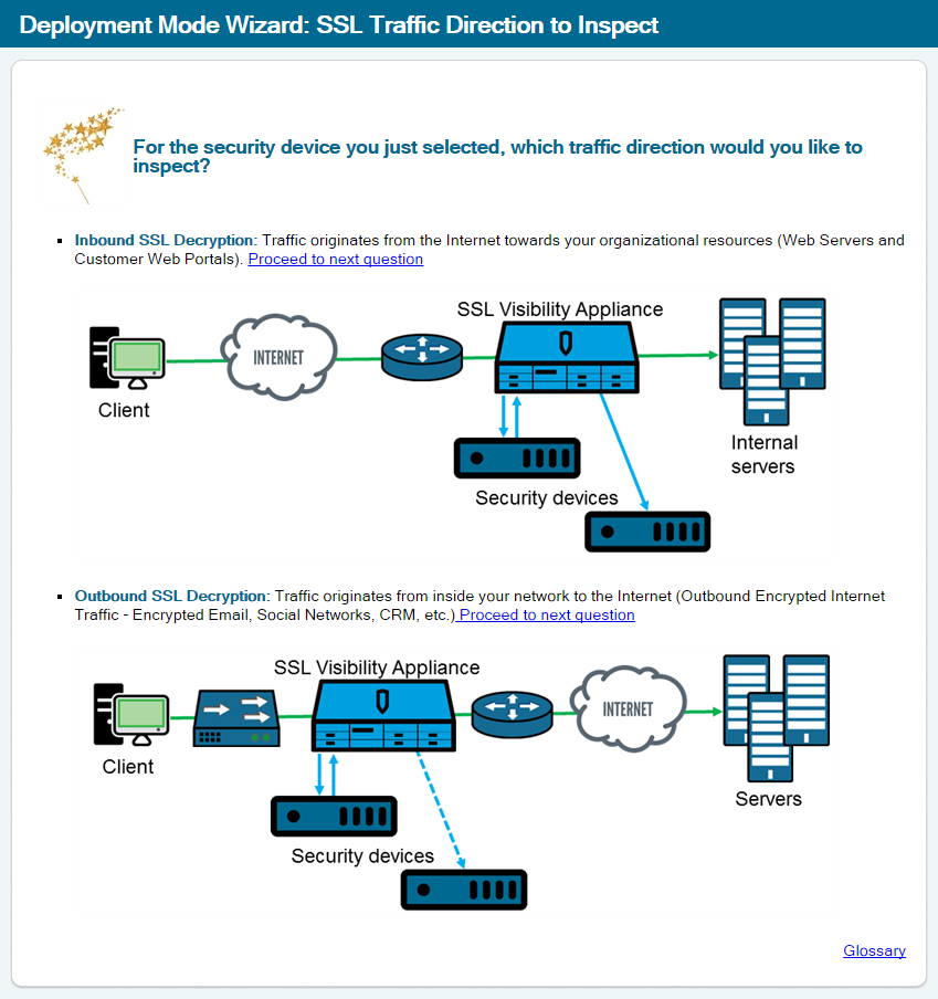 Screenshot of Blue Coat deployment mode wizard: SSL Traffic Direction to Inspect screen