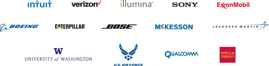 Logos of Companies using MadCap Software